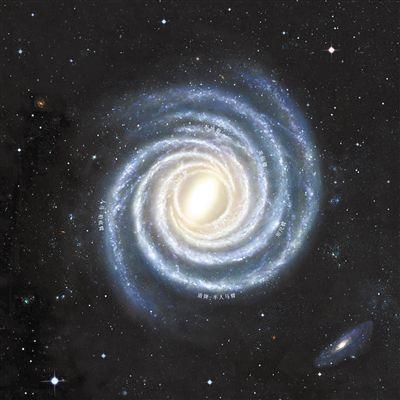 中美科学家绘出精确银河系结构图 具有四条旋臂的棒旋星系