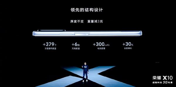 荣耀X10为何还在用升降屏?荣耀赵明:屏幕完整不受干扰体验
