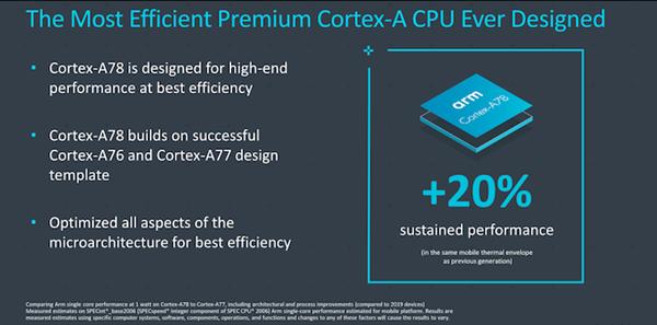 ARM发布新一代CPU架构Cortex-A78:5nm、性能提升20%、功耗暴降50%