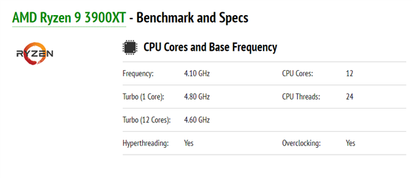 AMD锐龙3000XT跑分首曝:完整的单核心、多核心