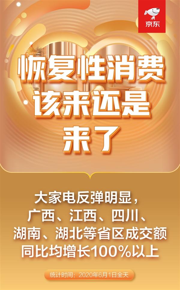 京东618报复性消费来了:自营房产1小时卖出221套