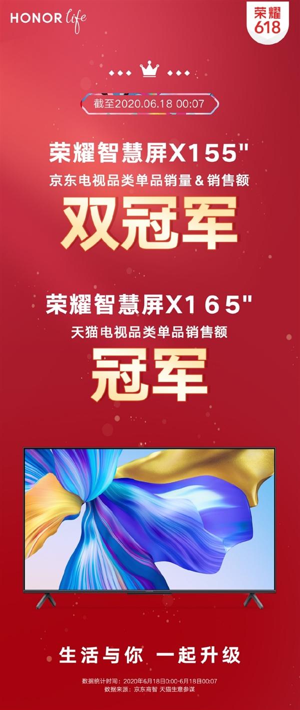 1699元+永无开关机广告 荣耀智慧屏X1斩获三个重磅大奖