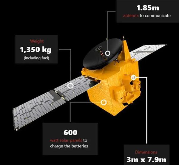 """2020年國際火星探測大幕開啟!""""希望""""號火星探測器搭日本火箭發射成功"""